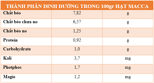 THANH-PHAN-MACCA