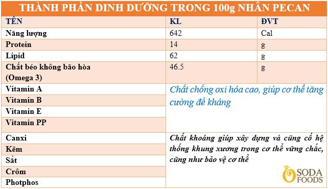THANH-PHAN-PECAN