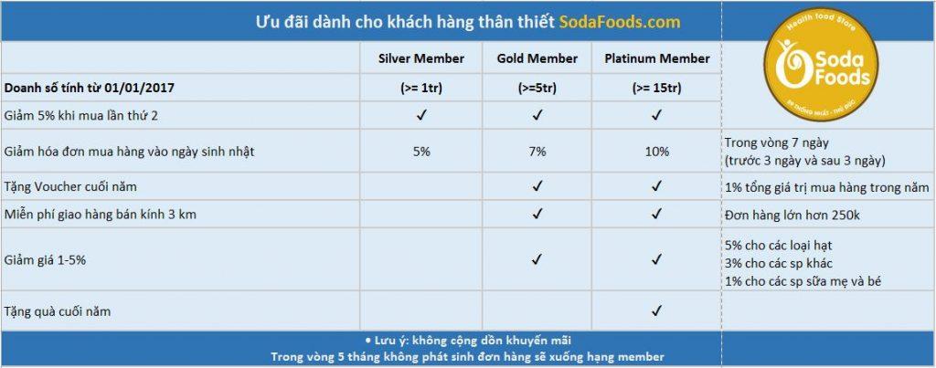 chinh-sach-kh-than-thiet
