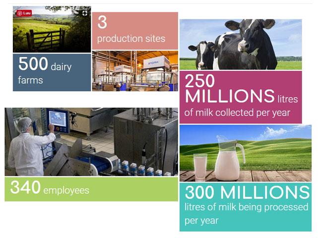 sữa tươi Promess ít béo hộp 200ml nhập khẩu pháp